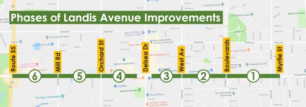 Landis Avenue Corridor Improvements