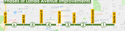 Landis Avenue Corridor Improvements
